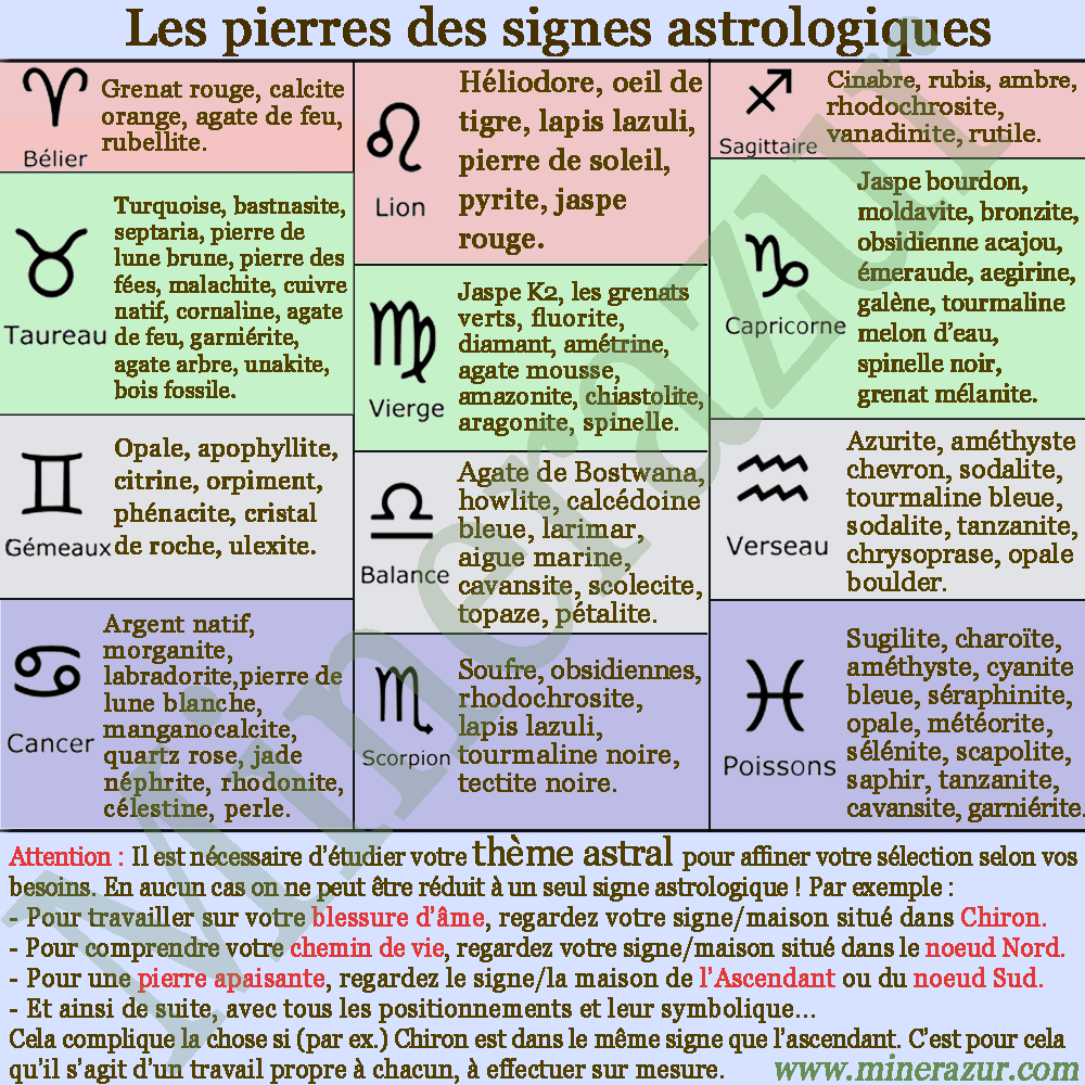 astro%20pierre2.png